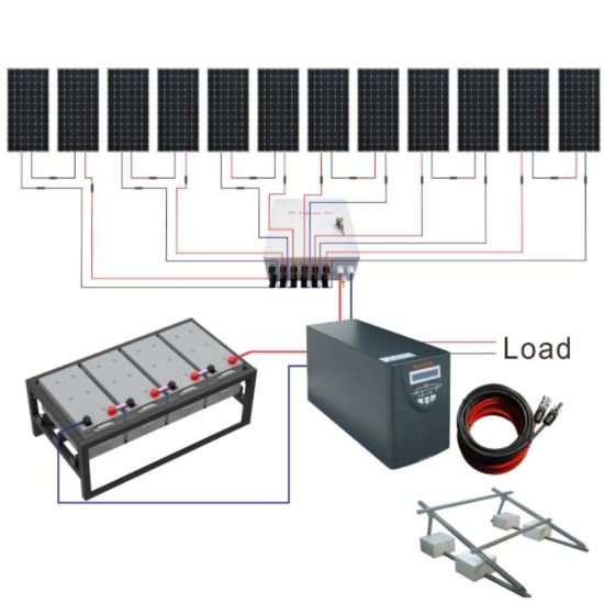 Solar Power System Wiring Diagram from image.made-in-china.com