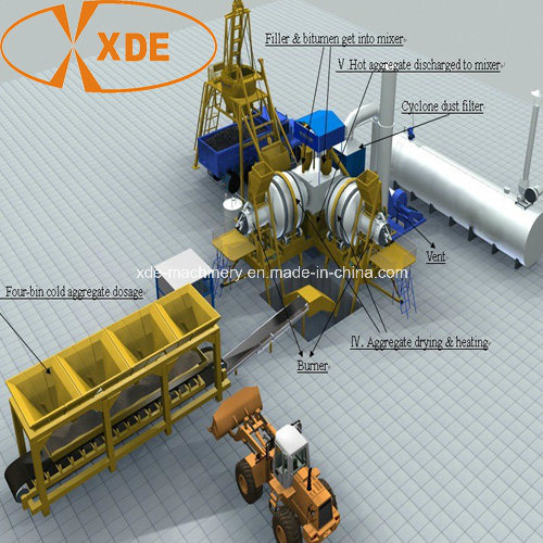 80t/H Asphalt Mixing Plant for Road Construction