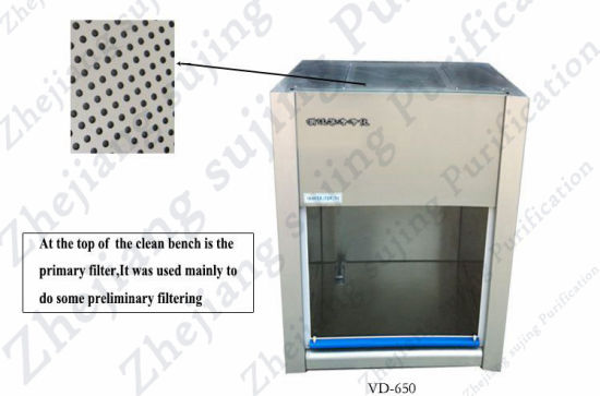 Desktop Type Horizontal Clean Bench in Laboratory for Tissue Culture pictures & photos