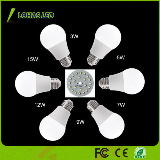 North America Market A19 Dimmable LED Light Bulb 3W 5W 6W 9W 10W 12W 17W LED Bulb with Ce RoHS UL pictures & photos