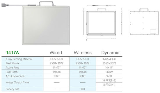 Ysdr-Gos Medical X-ray Machine Wire and Wireless Flat Panel X-ray Detector pictures & photos