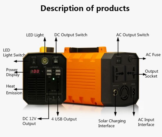 Smallest 12V Li Ion 18650 UPS Power Battery Backup 5V 220V pictures & photos
