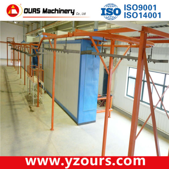 Advanced Painting Line with Auto/Manual Spraying Machine pictures & photos
