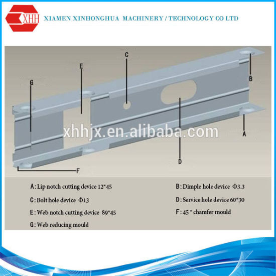 China Full Automatic Frame CAD Machine, Light Steel Framing Machine ...