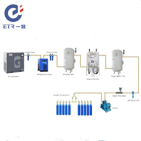 medical gas plant oxygen cylinder filling machine