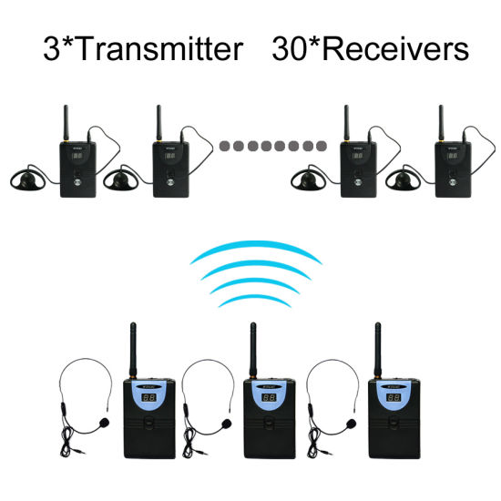 Wireless Tour Guide System (3 transmitter and 30 receivers)