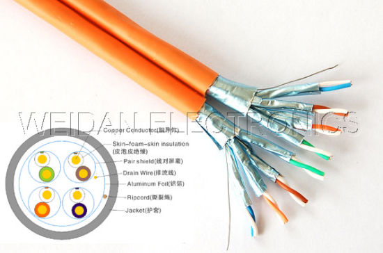 Lszh Jacket CAT6A 550MHz Patch Cord Network Cable pictures & photos