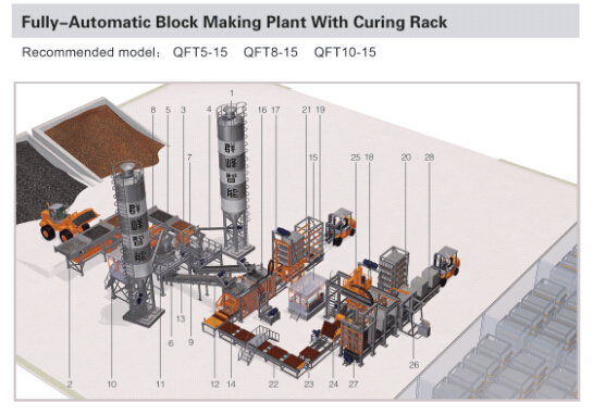 Automatic Block Making Plant pictures & photos