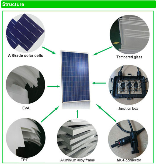 China Sunchees 10kw Grid-Tied Solar System Solar Panel Kit
