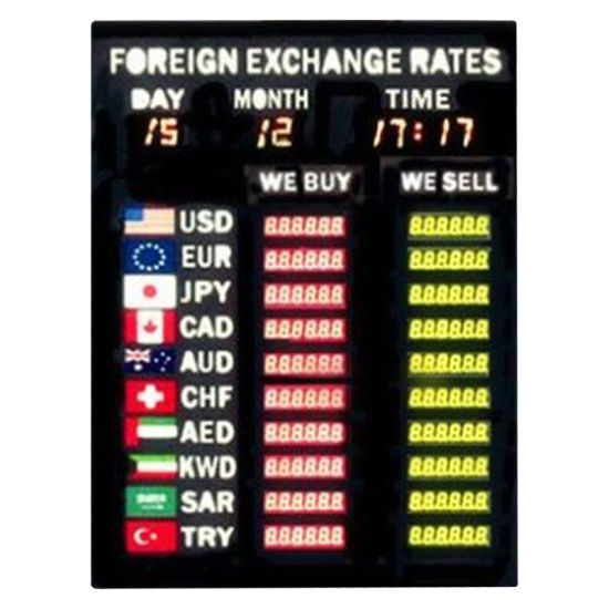 Exchange Rate Board Led Exchagne