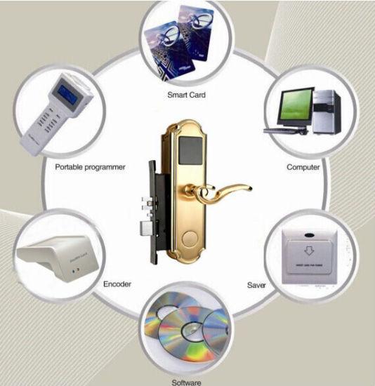 hotel door lock types. Softer Type Computer Door Handles Lock Hotel Types