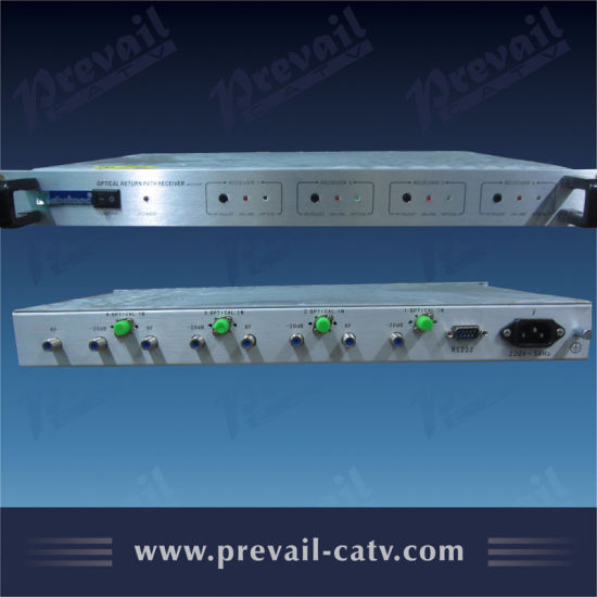 New Design 1550/1490/1310nm Pon/CATV Fiber Optical Receiver