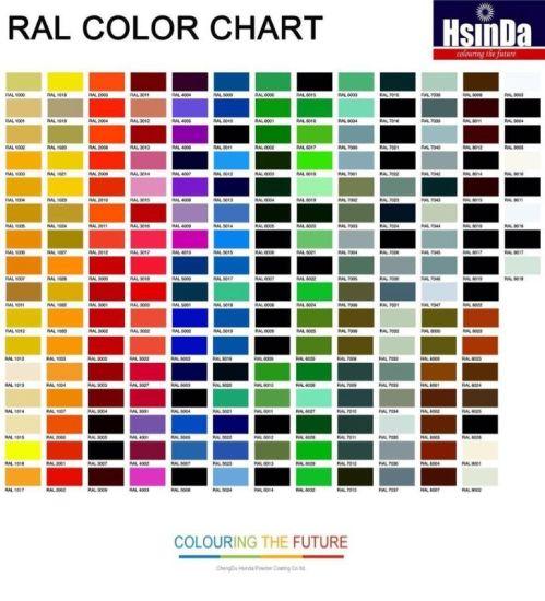 China Custom Ral Color Epoxy Polyester Epoxy Polyester Powder