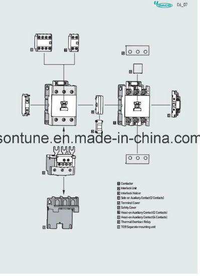 China the newest product iec standard ac contactor 3p 4p lc1 cjx2 d the newest product iec standard ac contactor 3p 4p lc1 cjx2 d cheapraybanclubmaster Images
