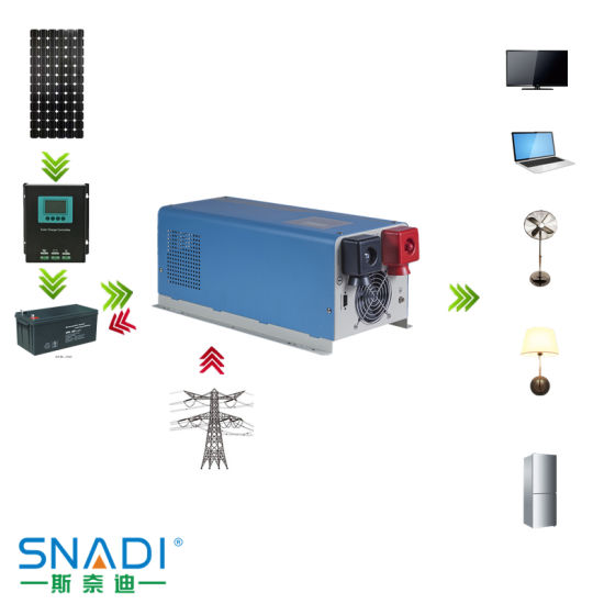 Snadi 1kw 1.5kw 2kw 3kw 4kw 5kw 6kw Pure Sine Wave off Grid Inverter for Solar Power System pictures & photos