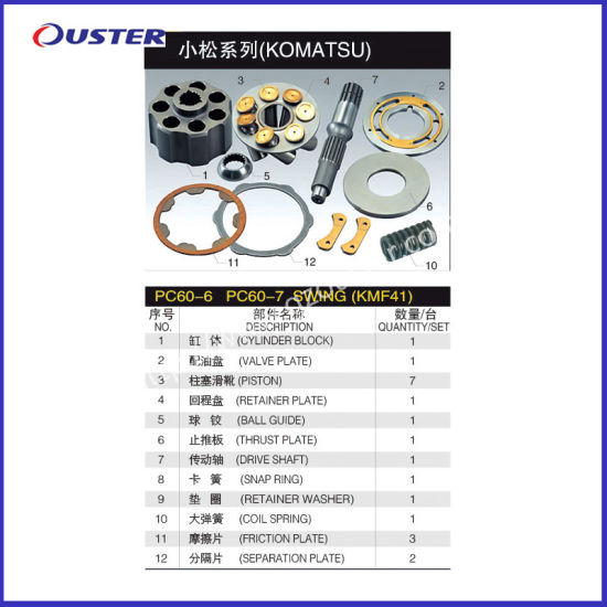 Komatsu Excavator PC60-6 PC60-7 (KMF41) Hydraulic Pump Spare Parts Swing Motor Spare Parts