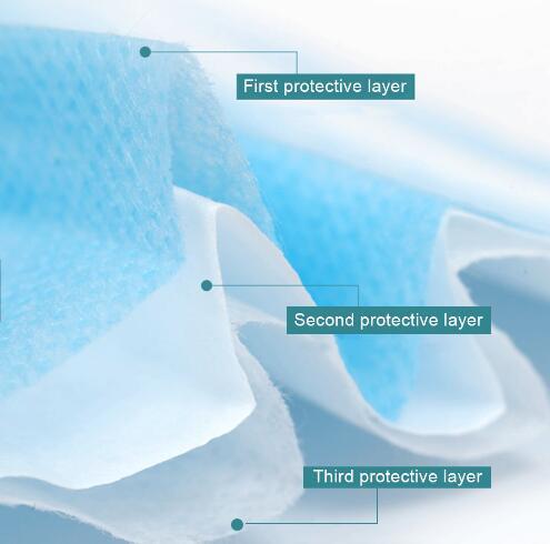 disposable earloop face mask n95 filter