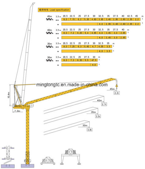 China Qtz160le8 Luffing Tower Crane-8t - China Tower Crane