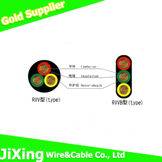 Copper Conductor Power Cable 4X2.5mm2 China Standard Rvv Cable pictures & photos