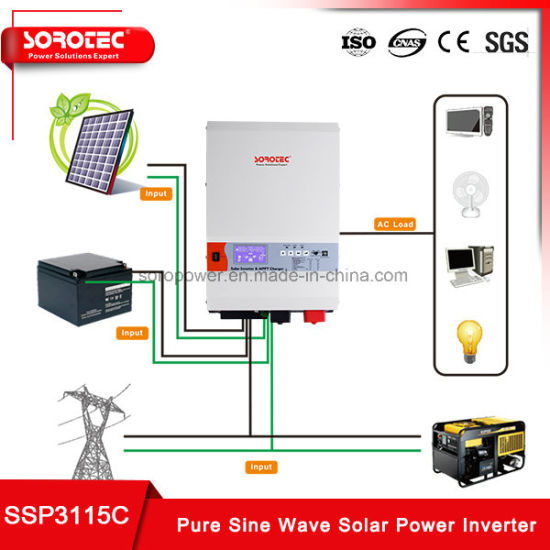 China High Efficency Short Circuit Protection Inverter for