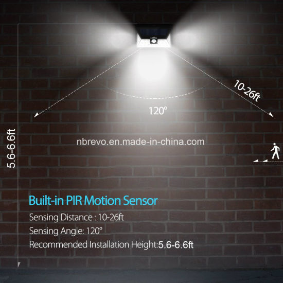 New Waterproof Solar LED PIR Motion Sensor Garden Light (RS2029) pictures & photos