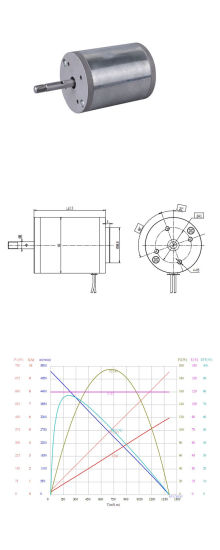 China 3000rpm Pmdc Motor Customized Smart Home System Curtain Motor