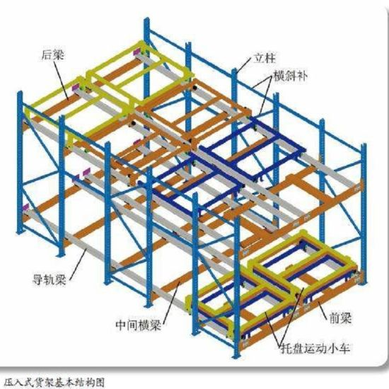 Flexible Push Back Racking for Cold Storage From China Factory