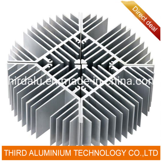 Manufacturer Aluminum Auto Radiators for Car