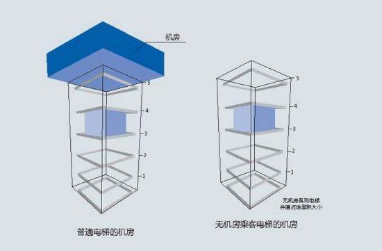 Лифты элеваторов чертежи на цепной конвейер
