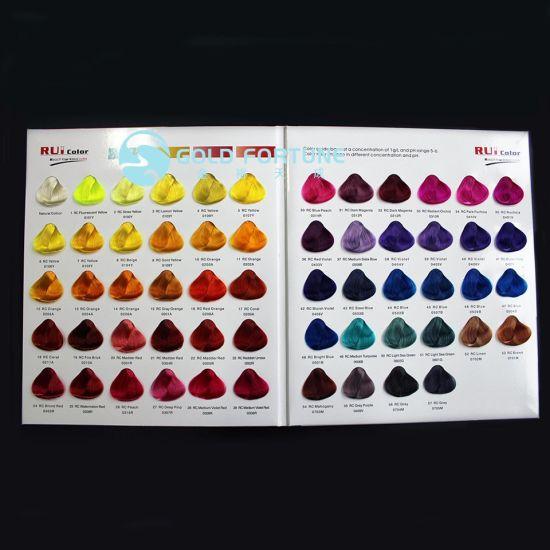 Colores de pelo tabla