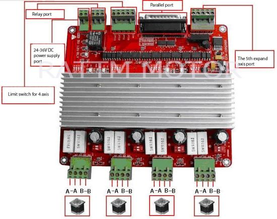 tipo Push Valvola di ritegno con attacco One Touch SMC AKB01A-01S