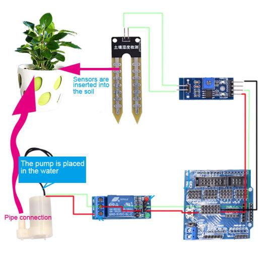 Riego automatico con arduino y sensor de humedad