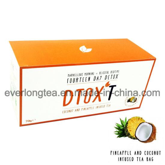 thé detox quotidien pour la perte de poids