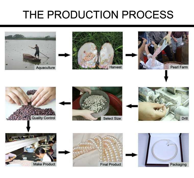 Jewelry Producation