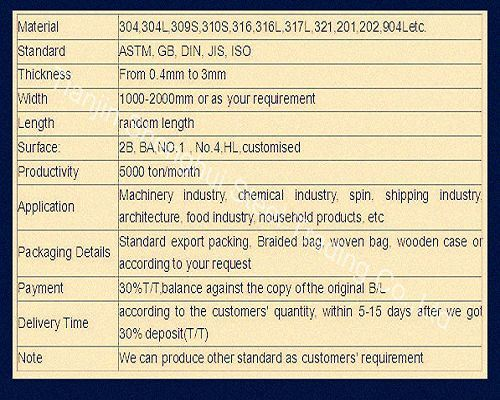 Product Specification--SS coil