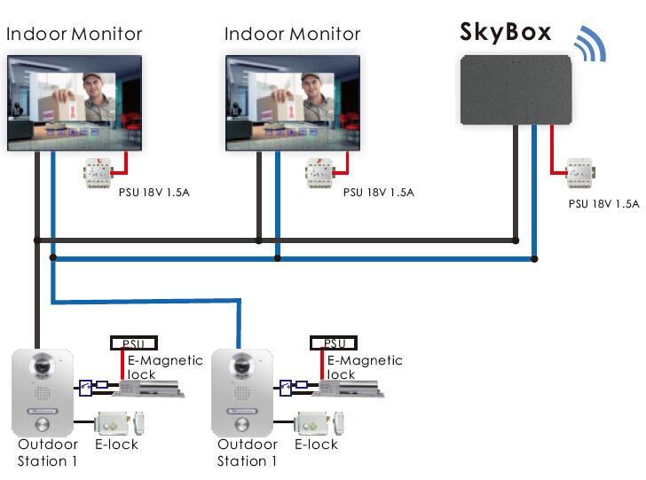 2 wires villa kit with skybox