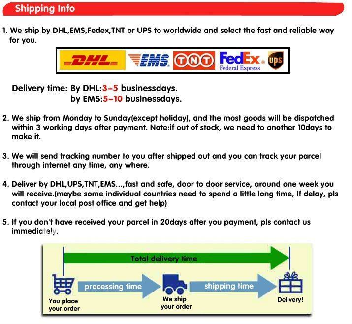 Shipping Method and Delivery Time