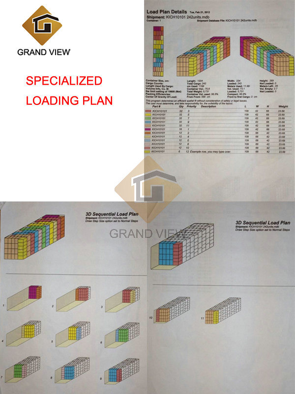 Specialized Loading Plan