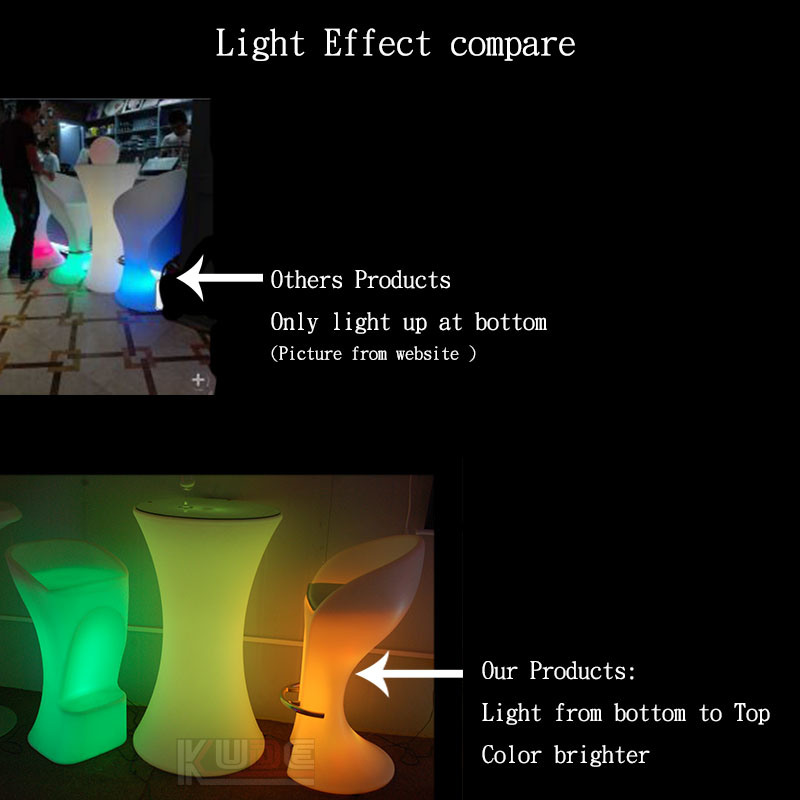 How to Tell The Good and Bad Led Furnitures?