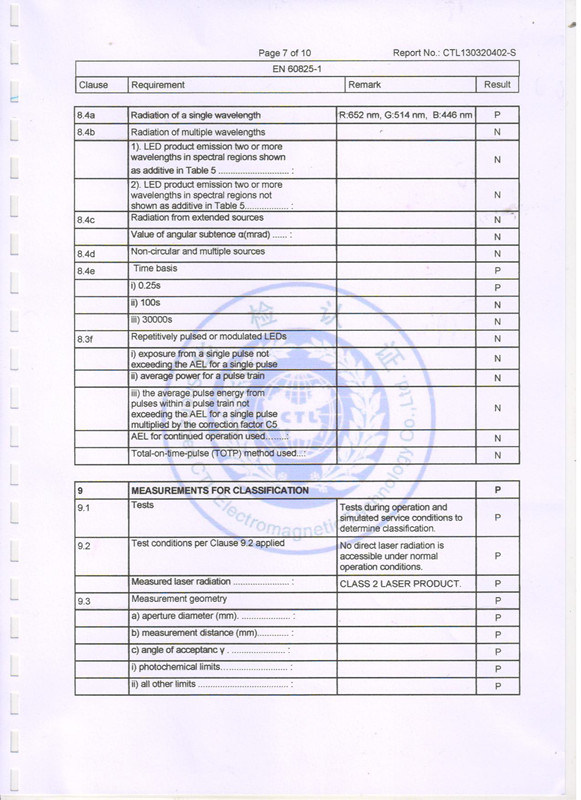 Laser Safety Grade Class 2 Test Report-8