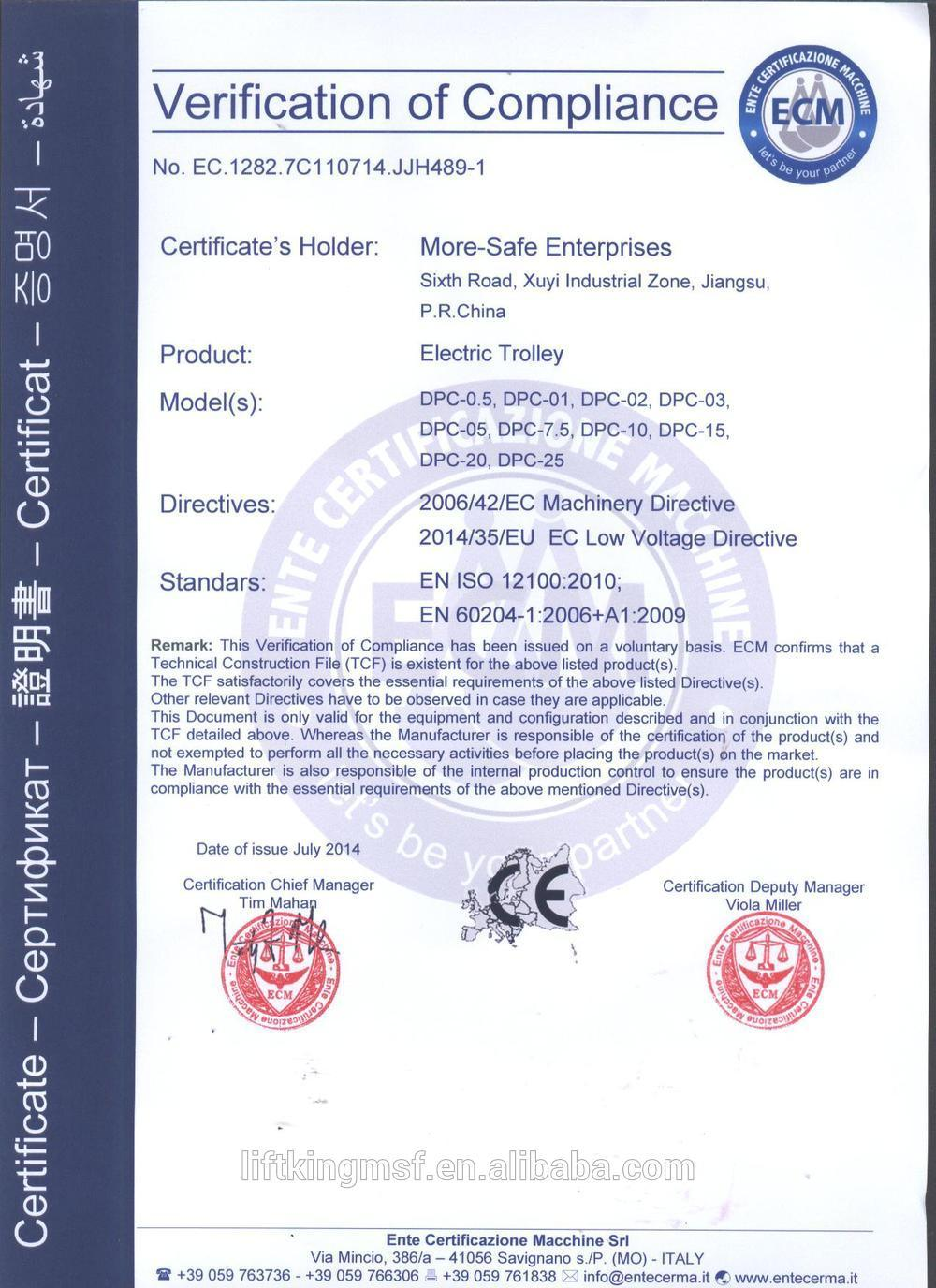 CE Certificate for Electric Trolley