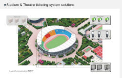 Stadium & Theatre Ticketing System