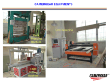 GAMERGEAR EQUIPMENTS