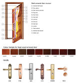 Amored Door Structure