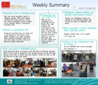 Weekly Summary From 11th-19th April,2016