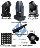 Products List for Pro Lighting Expo