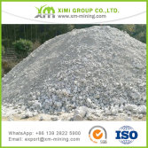 Our BaSO4 Barite Mine
