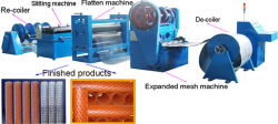 Expanded Metal Mesh Machine Line