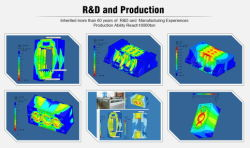 R&D and Production