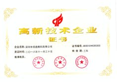 Awarded Hi-Tech Enterprises Approved by the China Science & Technology Bureau